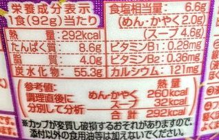 日清麺職人(鴨だし)の原材料名/アレルギー/カロリー/栄養成分表示の画像