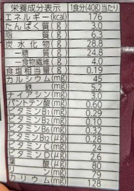 スイーツミーツグラノーラ(濃厚ショコラ)の原材料名/アレルギー/カロリー/栄養成分表示の画像