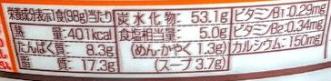 日清のどん兵衛(豚汁うどん)の原材料名/アレルギー/カロリー/栄養成分表示の画像