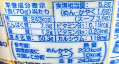 日清麺職人(ゆず香る鯛だしにゅうめん)の原材料名/アレルギー/カロリー/栄養成分表示の画像