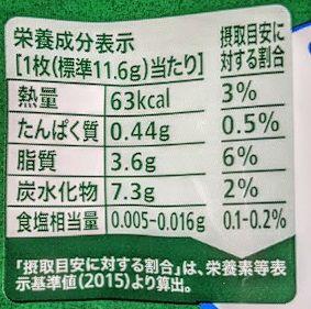 キットカット ミニ(ゆず抹茶)の原材料名/アレルギー/カロリー/栄養成分表示の画像